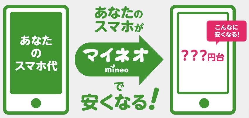 mineo-cheap